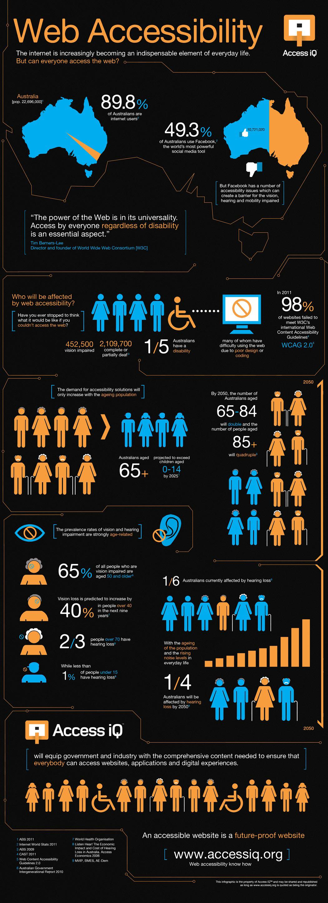 Example infographic, discussed below